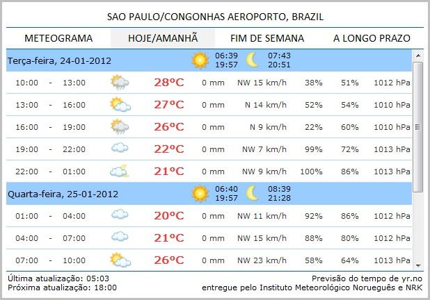 Weather Aware - Imagem 1 do software