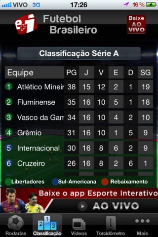 Futebol Brasileiro - Imagem 2 do software