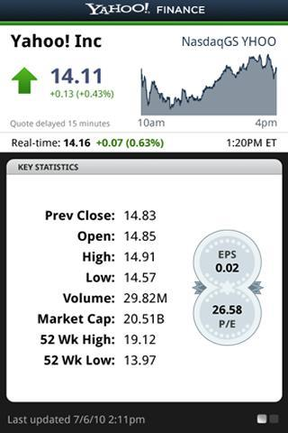 Yahoo! Finance - Imagem 2 do software