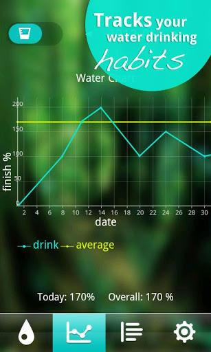 Water Your Body - Imagem 2 do software