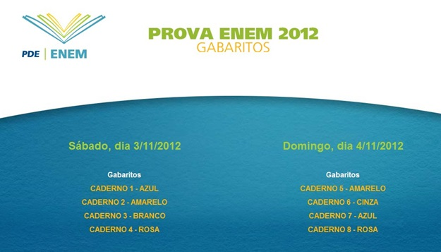 Gabarito Oficial do ENEM 2012.