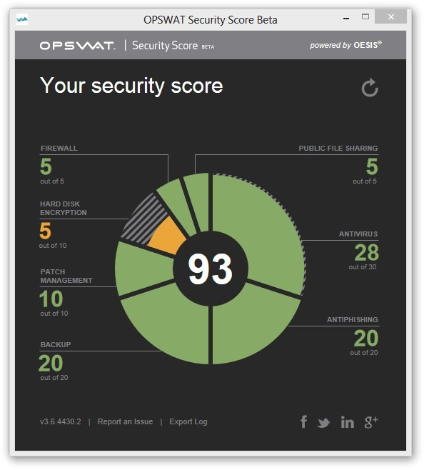 OPSWAT Security Score.