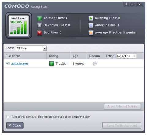 Comodo Firewall Download para Windows Grátis