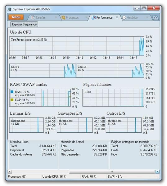 Gerencie todas as tarefas e processos do seu PC.