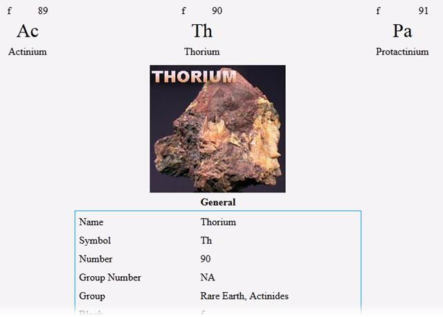 Tabela periódica com foto e informações completas