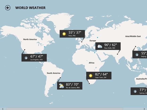 Weather Metro - Imagem 4 do software