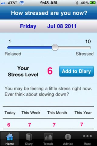 Muito estressado?