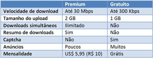 Tabela de preços Netkups