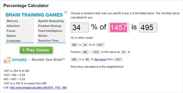 Percentage Calculator.