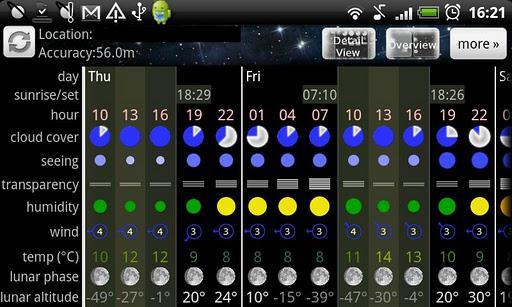 Astro Panel (Astronomy) - Imagem 1 do software