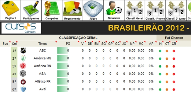 Tabela Do Brasileirao 2012 Serie B Download Para Windows Gra Tis