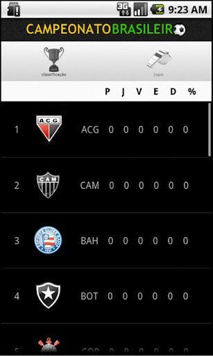 Campeonato Brasileiro 2012 by Dataminas - Imagem 1 do software