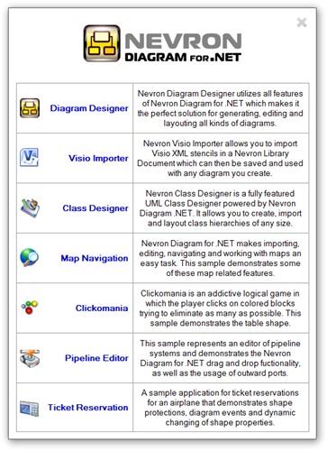 Nevron diagram designer download imagem 5 do nevron diagram designer ccuart Choice Image