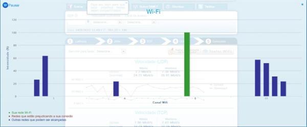 Observando o canal de frequência das conexões Wi-Fi