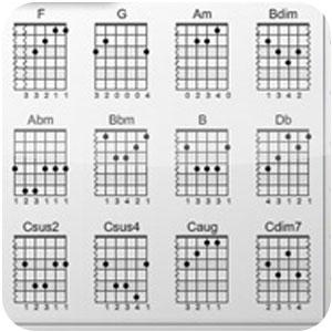 do it again pdf chords key of e