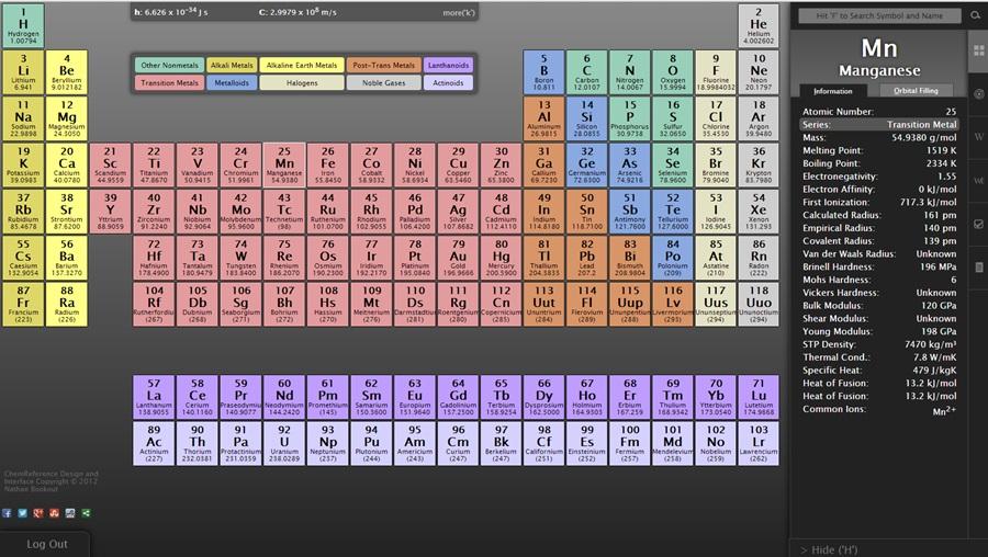 ChemReference - Imagem 1 do software