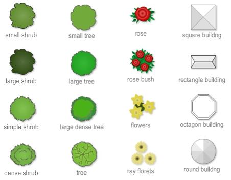 Garden Planner - Imagem 4 do software