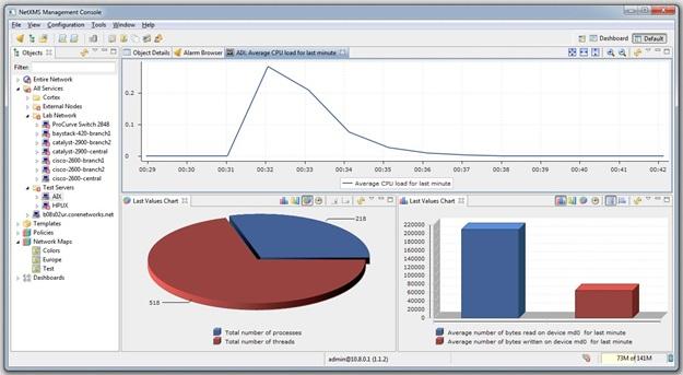 NetXMS - Imagem 2 do software