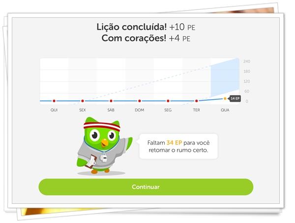 Personal Trainer do Duolingo