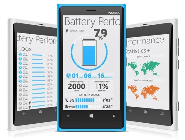 Diversas informações sobre sua bateria
