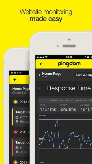 Pingdom - Imagem 1 do software