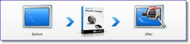 Registre os movimentos de seu mouse