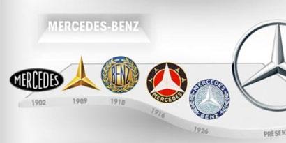 dd4a35bbc A evolução ao longo do tempo das logos mais famosas do mundo [imagem] -  TecMundo