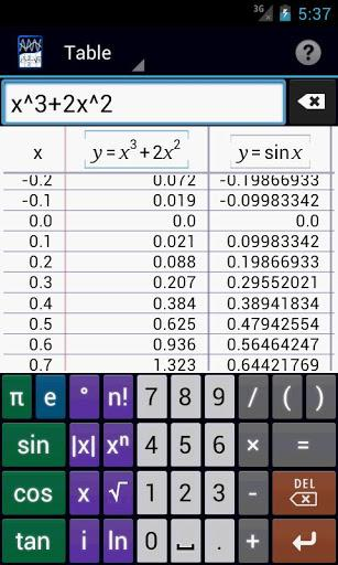 Graphing Calculator by Mathlab - Imagem 1 do software