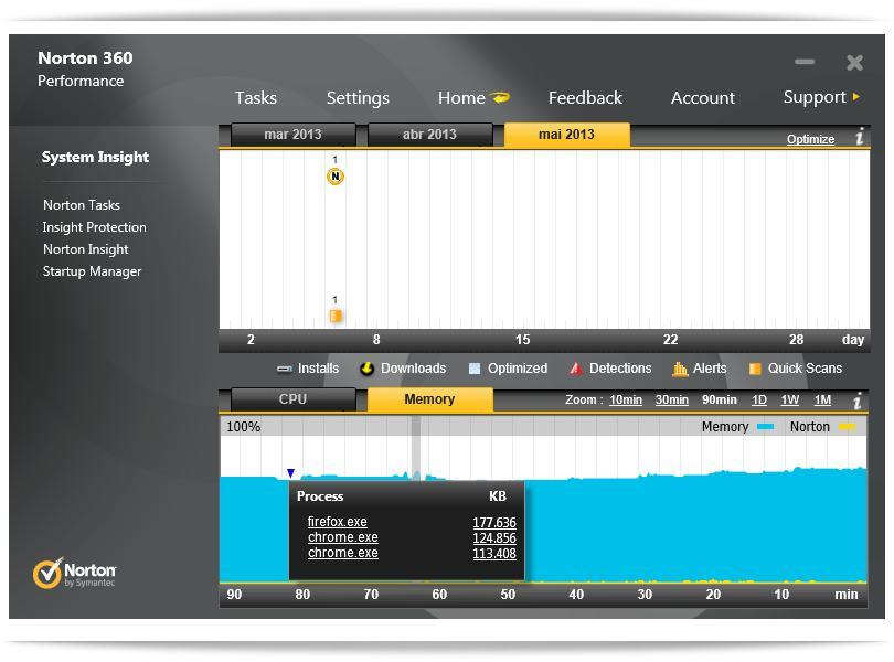 Norton 360 - Imagem 6 do software