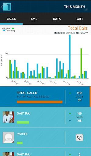 Track It-Call,SMS,Data Monitor - Imagem 2 do software