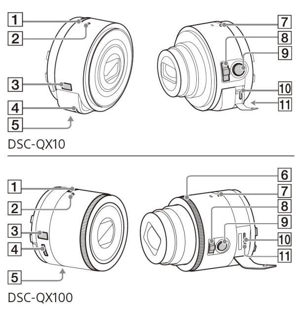 Vazam mais informações sobre as lentes acopláveis da Sony