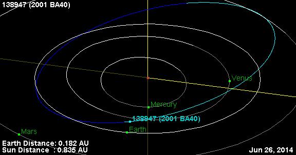 JPL NASA
