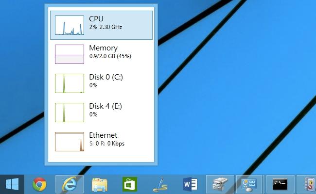 Windows: aprenda a monitorar o desempenho de seu sistema
