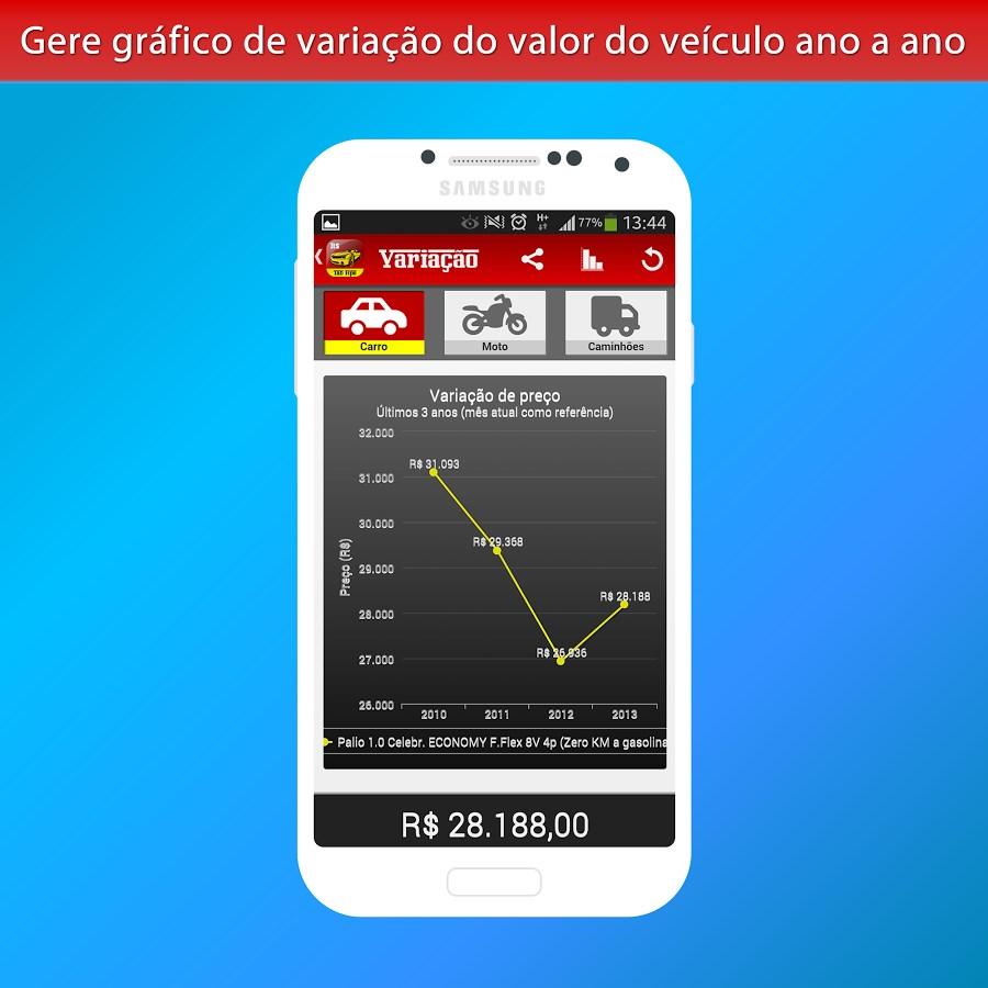Tab FIPE Pro - Preço automóvel - Imagem 2 do software