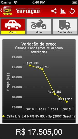 TabFipe - Preço automóvel - Imagem 2 do software