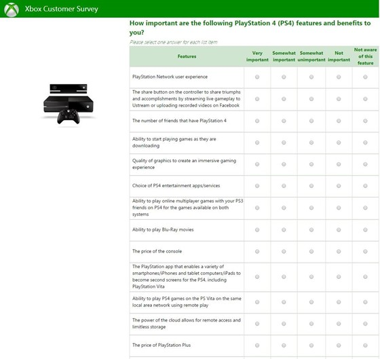 Xbox One ou PS4? Microsoft quer saber qual você acha melhor
