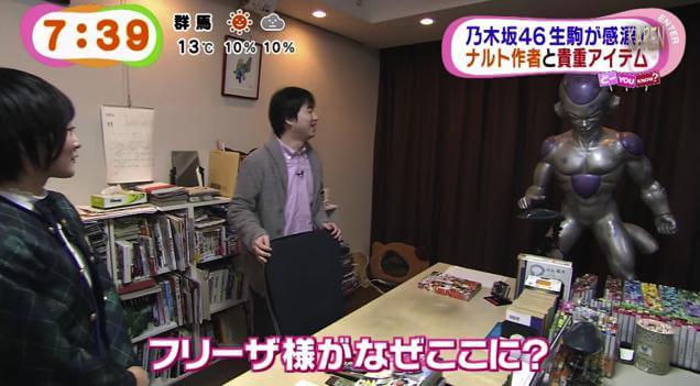 Nos bastidores: confira o estúdio onde Naruto foi criado