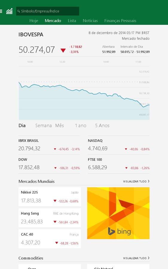 MSN Money - Imagem 2 do software