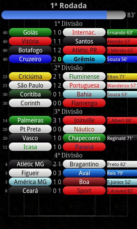 elifoot 2012 completo gratis