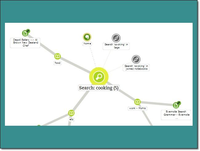 Mohiomap - Imagem 1 do software