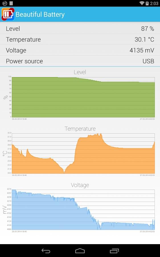 Beautiful Battery Widget - Imagem 2 do software