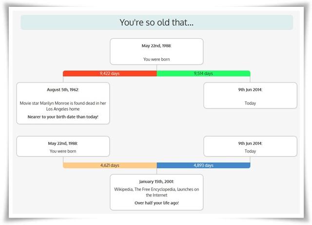Youre Getting Old! - Imagem 1 do software