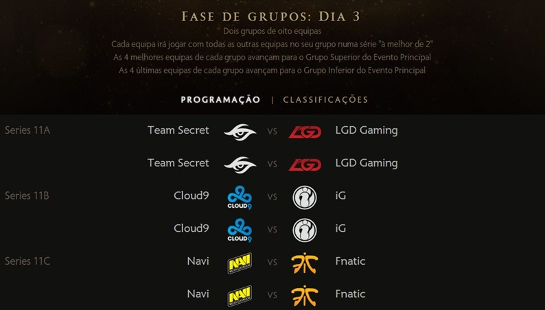 The International 5: confira a cobertura completa do mundial de DotA 2