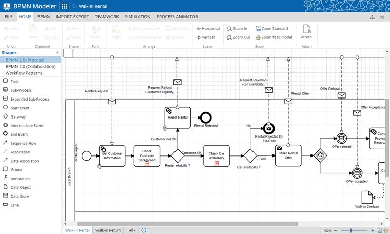 BPMN Modeler - Imagem 1 do software