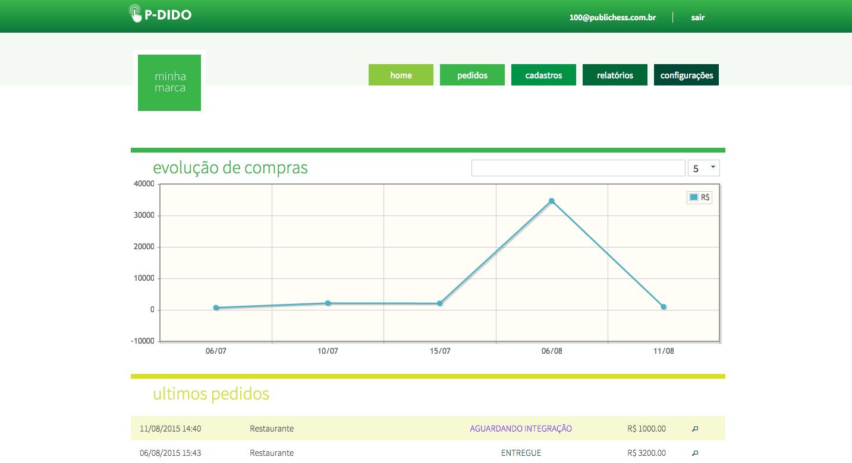 PDIDO – Software Online de Gestão para Pedidos de Venda - Imagem 1 do software