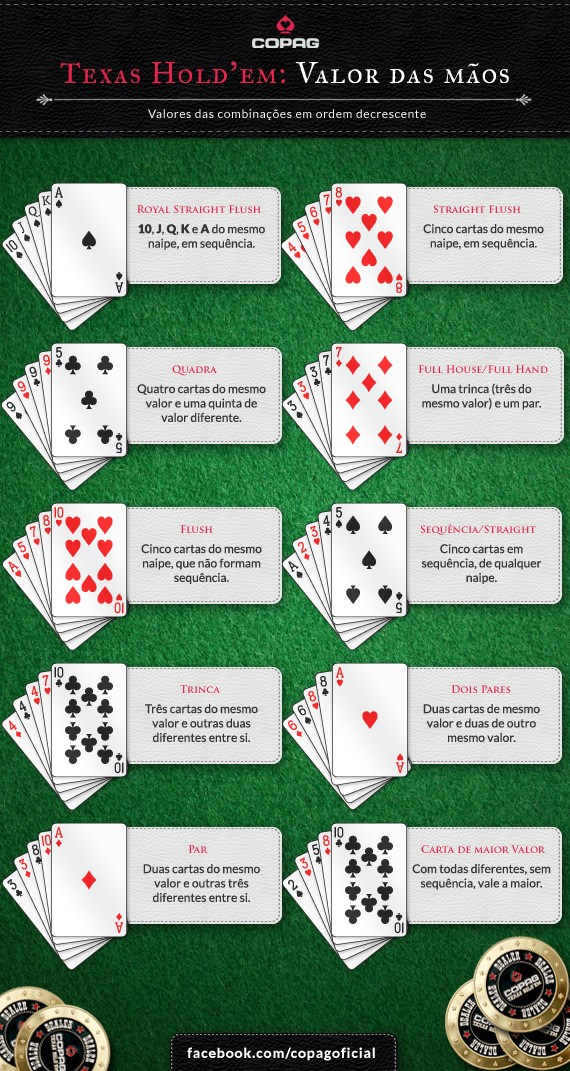 11172031213859 De 'juego de azar' 'deporte de la mente': conozca la historia del poker