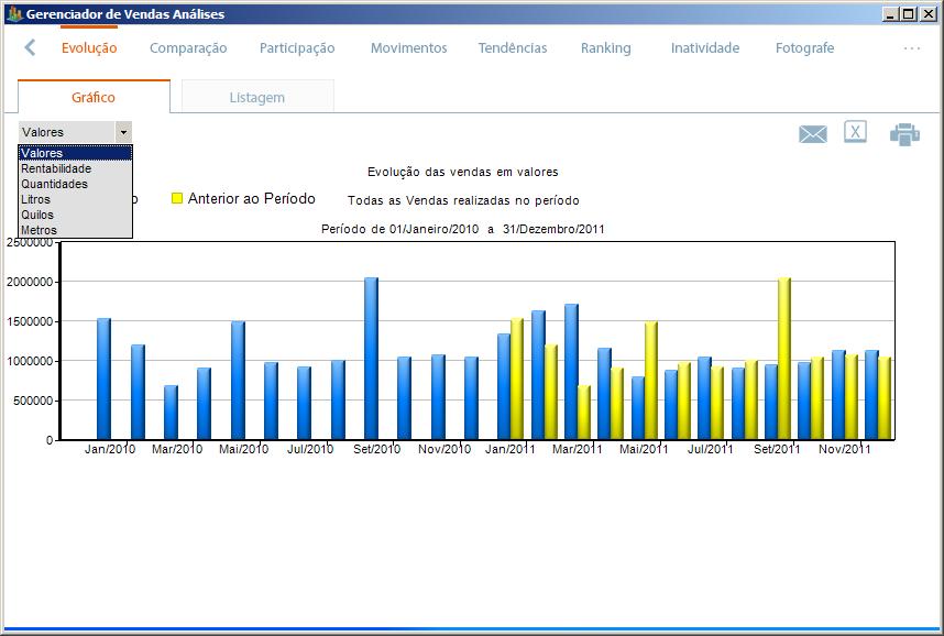 Análises de Vendas - Imagem 1 do software