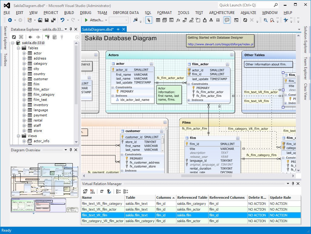 dbForge Fusion for MySQL - Imagem 2 do software