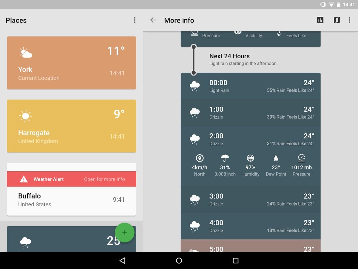 Weather Timeline - Forecast - Imagem 1 do software