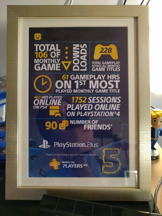 Um mimo: Sony presenteia os membros mais antigos da PS Plus